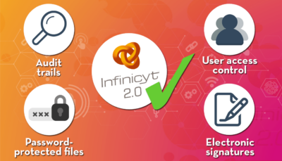 Infinicyt™ Security and Logging